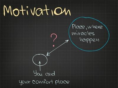 Motivation au travail