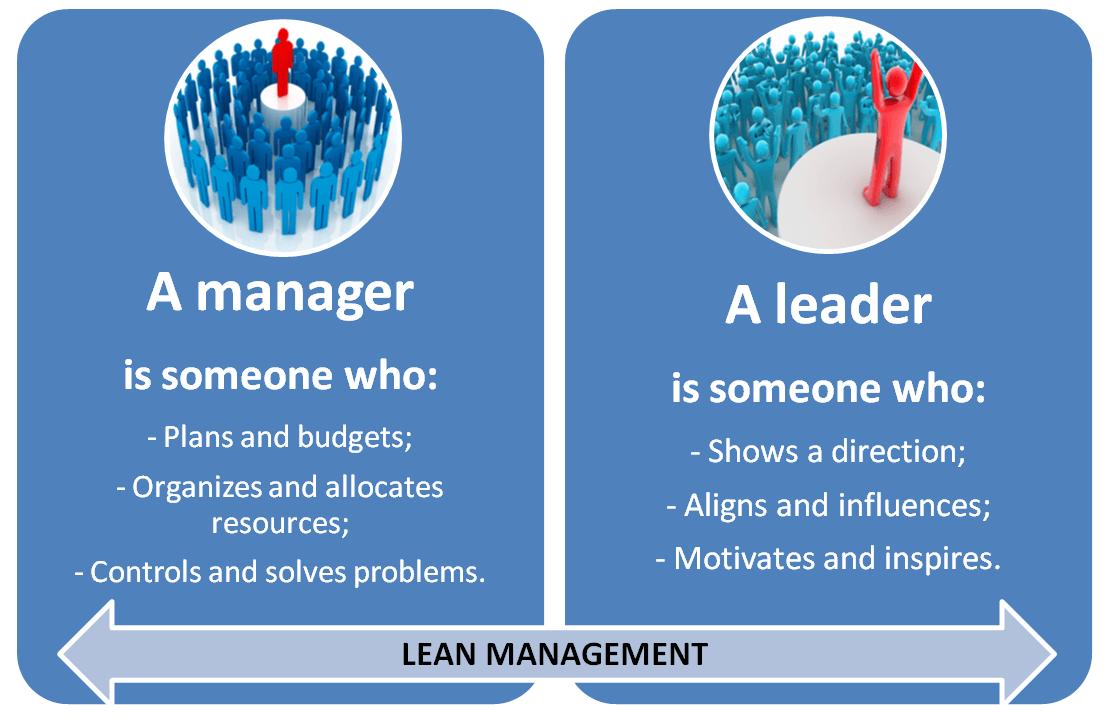 Coach de dirigeant pour un leadership des dirigeants