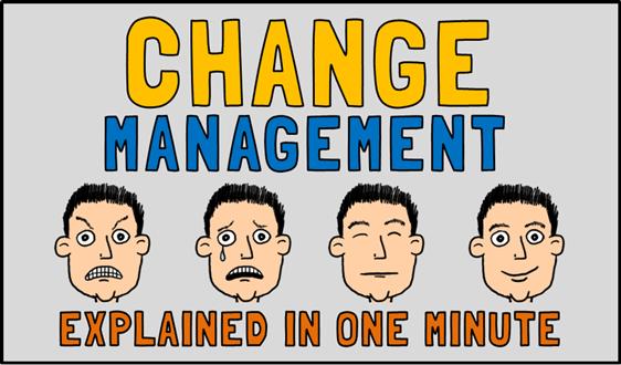 Cout financier d'un changement ET cout humain d'un accompagnement au changement mal réparé.