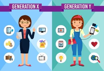 manager la génération Y / management intergénérationnel