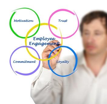 améliorer l'engagement des salariés